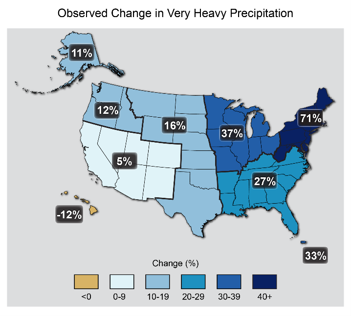 Observed Change in Extreme Precipitation